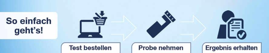 wasser-test-wasseranalysen-anleitung